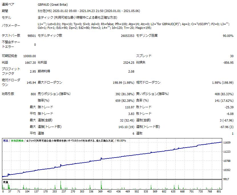 f:id:TomyFX:20210530135853p:plain
