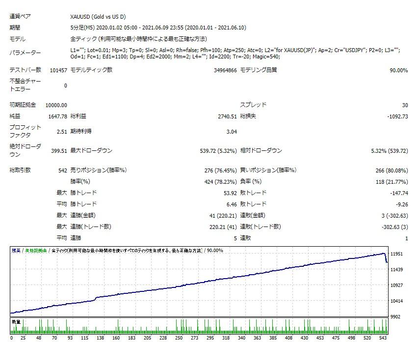 f:id:TomyFX:20210625101228j:plain