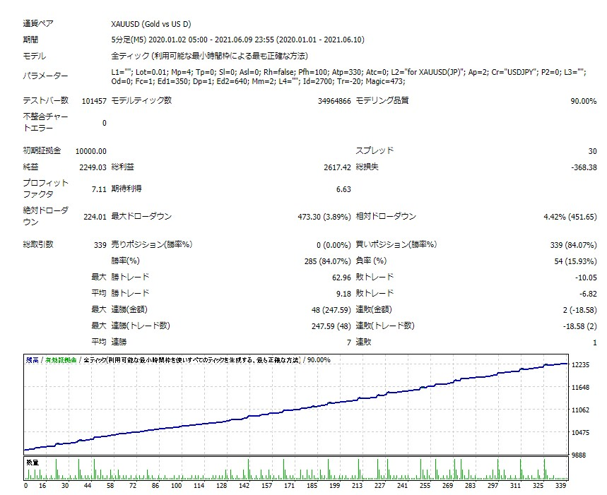 f:id:TomyFX:20210625101234j:plain