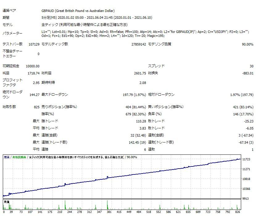 f:id:TomyFX:20210625101300j:plain