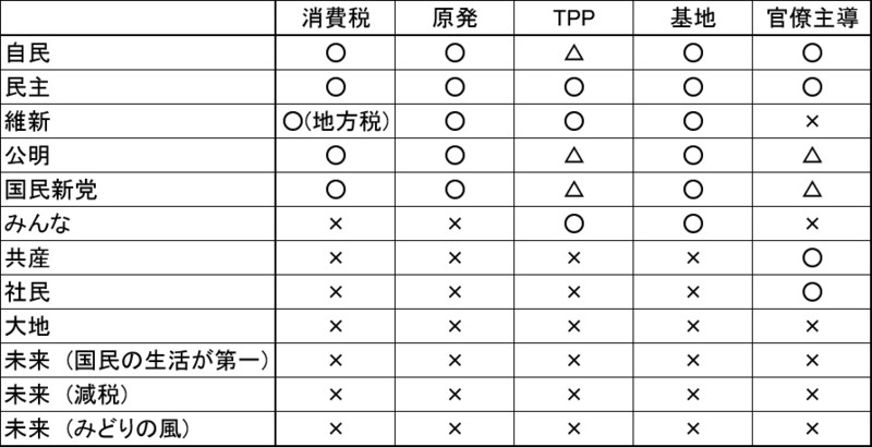 f:id:Tony_Shikaku:20121214223158j:image
