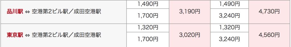 f:id:ToolBoxMeet:20180112141434p:plain