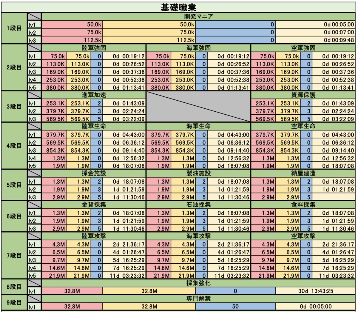 f:id:Topwar-jp1:20210321182235p:plain