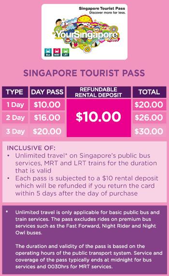 シンガポール-ツーリストパス