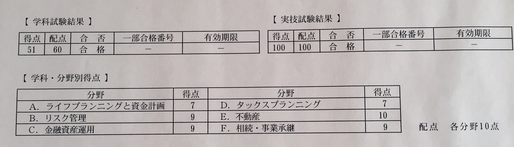 f:id:Torukun:20181221122505j:plain