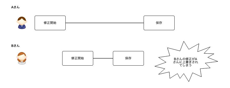 f:id:Toshi_bw:20190312100234p:plain