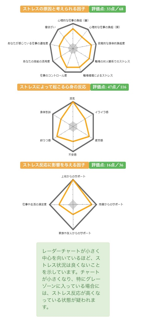 f:id:Toshibo:20171111192429j:image