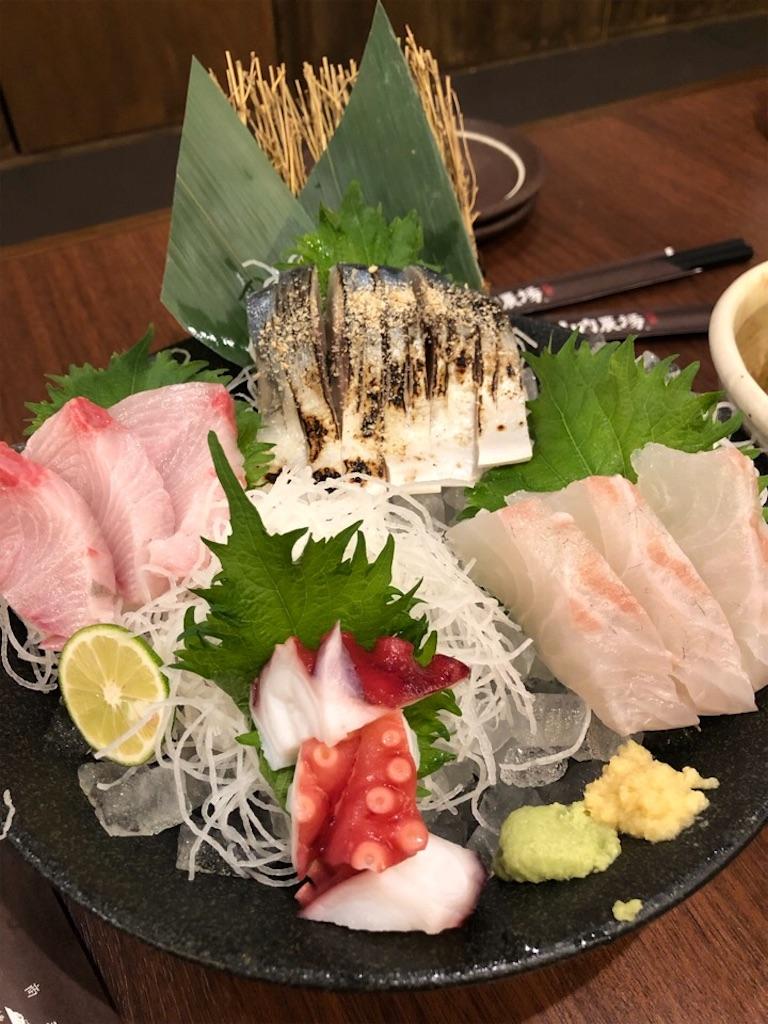 f:id:Toshibo:20190414190511j:image