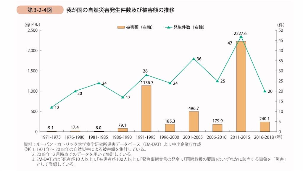 f:id:Toshibo:20210215112642j:image