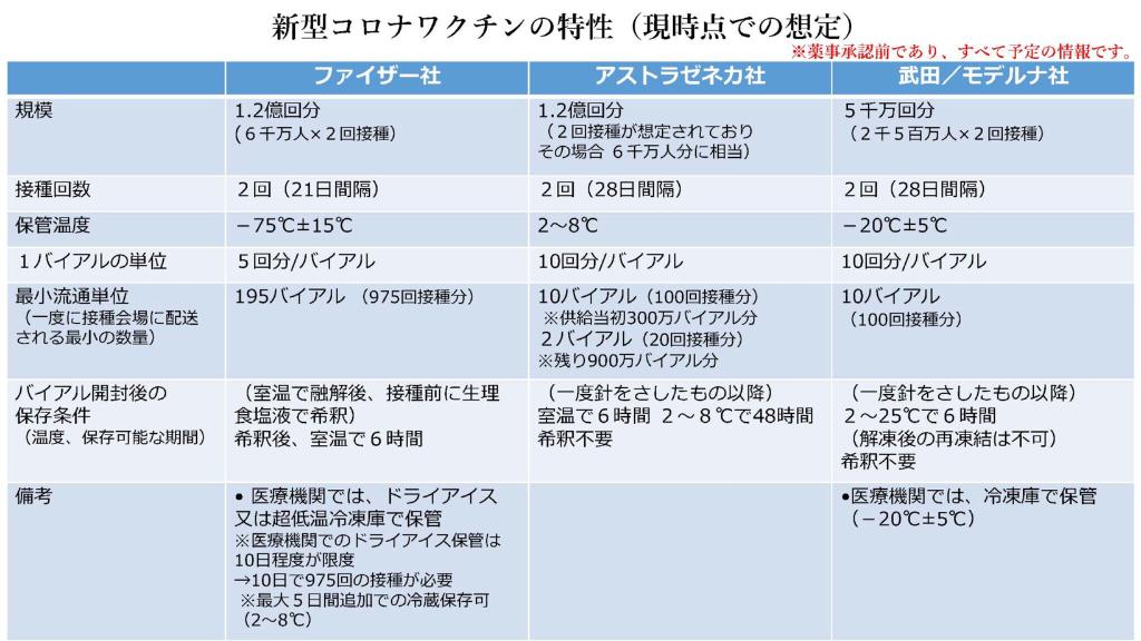 f:id:Toshibo:20210501211733p:image