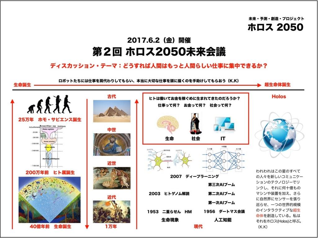 f:id:ToshihiroTakagi:20170527084728j:plain