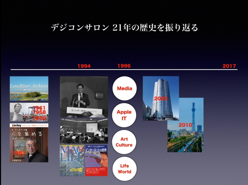 f:id:ToshihiroTakagi:20170629184931j:plain