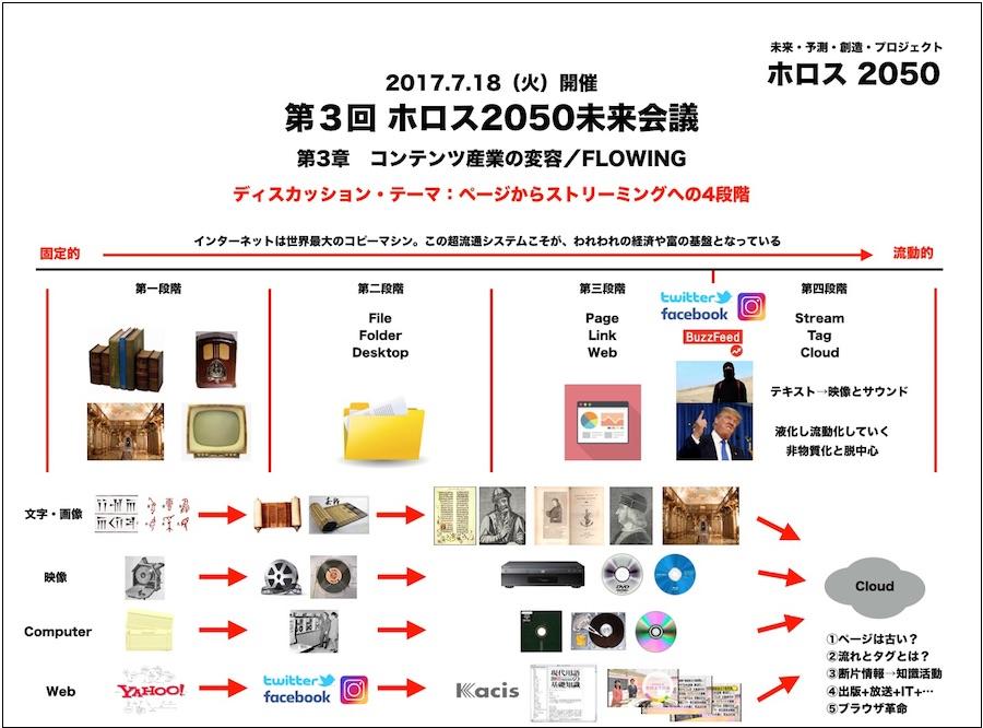 f:id:ToshihiroTakagi:20170724170123j:plain