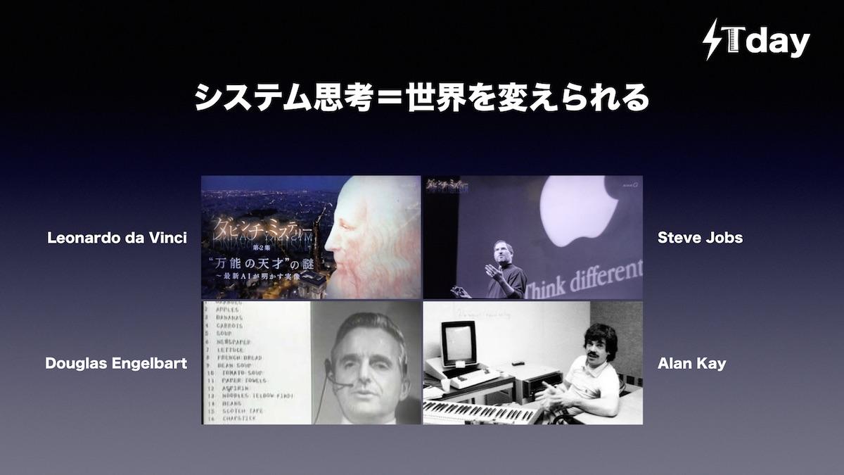 f:id:ToshihiroTakagi:20200123165826j:plain