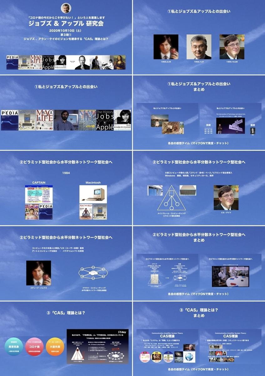 f:id:ToshihiroTakagi:20201014233014j:plain