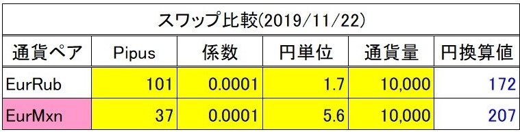 f:id:ToshikaX:20191124112421j:plain