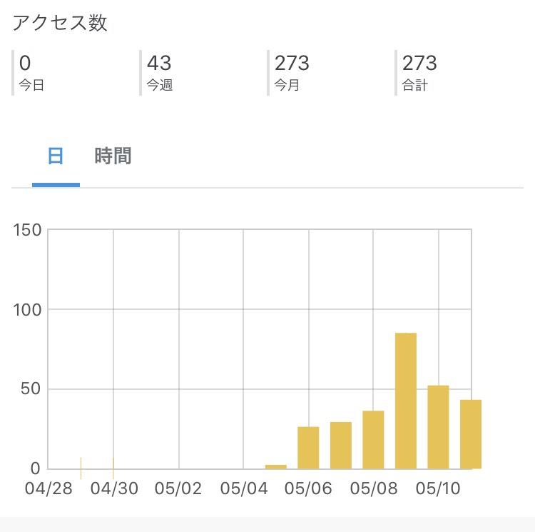 f:id:Toshiki831:20200512003319j:plain