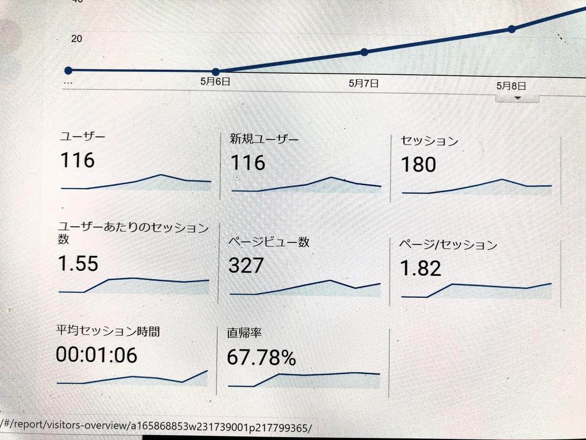 f:id:Toshiki831:20200512003435j:plain