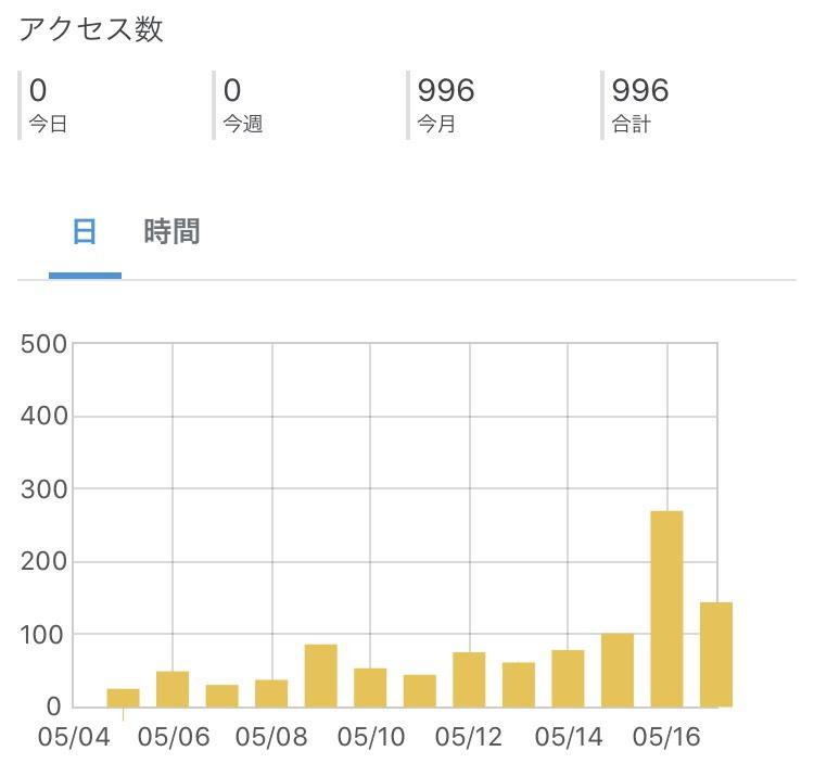 f:id:Toshiki831:20200518135408j:plain