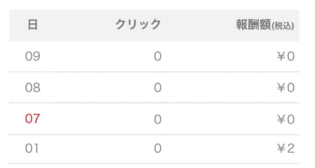 f:id:Toshiki831:20200609004627j:image