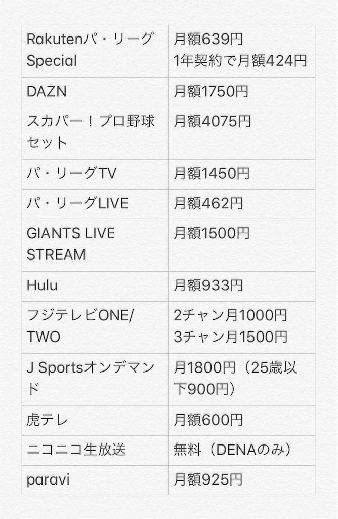 f:id:Toshiki831:20200619033809j:image