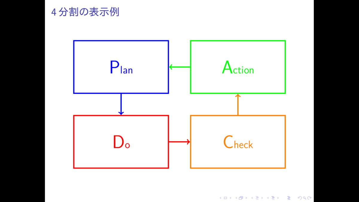 f:id:ToshioCP:20191117141240p:plain