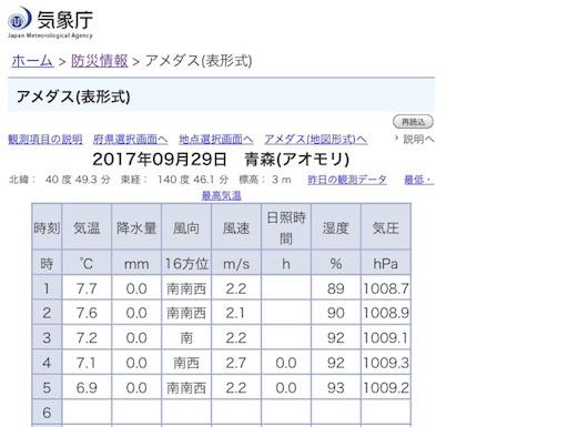 f:id:ToukoFujinomiya:20170929053236j:image