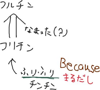 http://f.hatena.ne.jp/images/fotolife/T/Toxicity/20080627/20080627215306.png