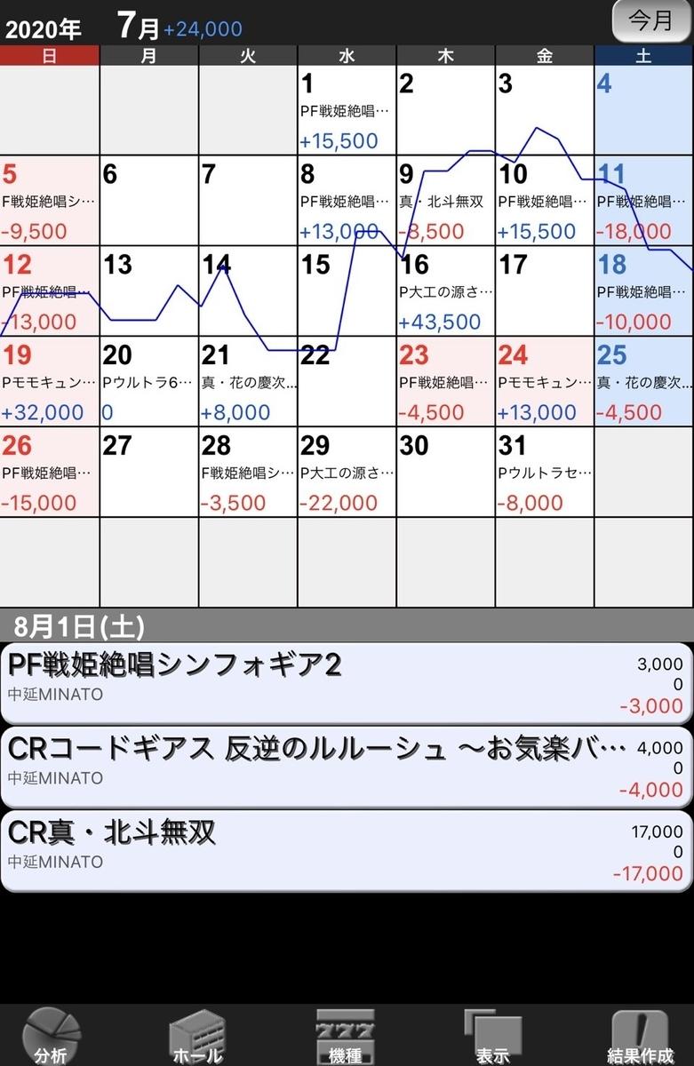 f:id:Toyoyoyo:20200801234959j:plain