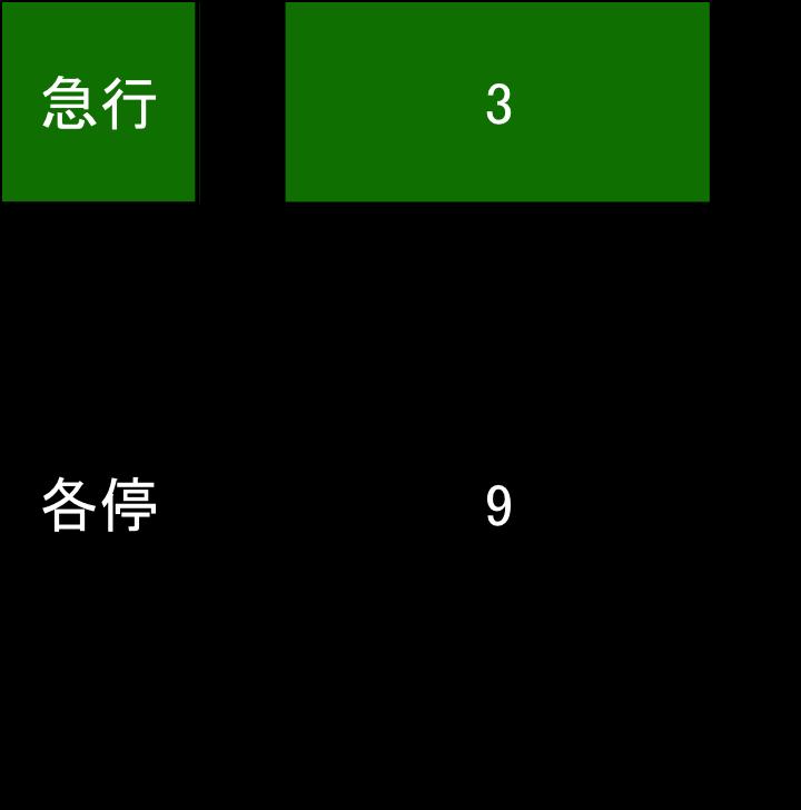 f:id:Traindiagram:20170407171625p:plain