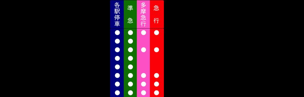 f:id:Traindiagram:20170412112956p:plain