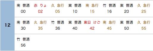 北千住駅デイタイム時刻表