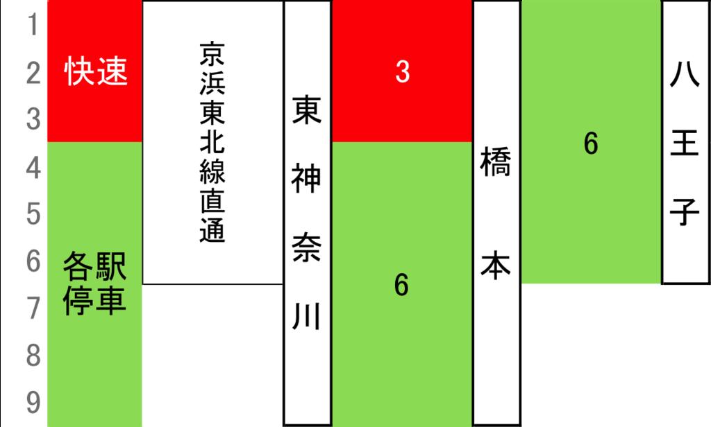 f:id:Traindiagram:20170423152152p:plain