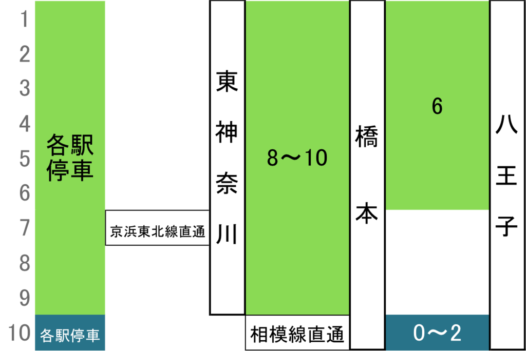 f:id:Traindiagram:20170423152236p:plain