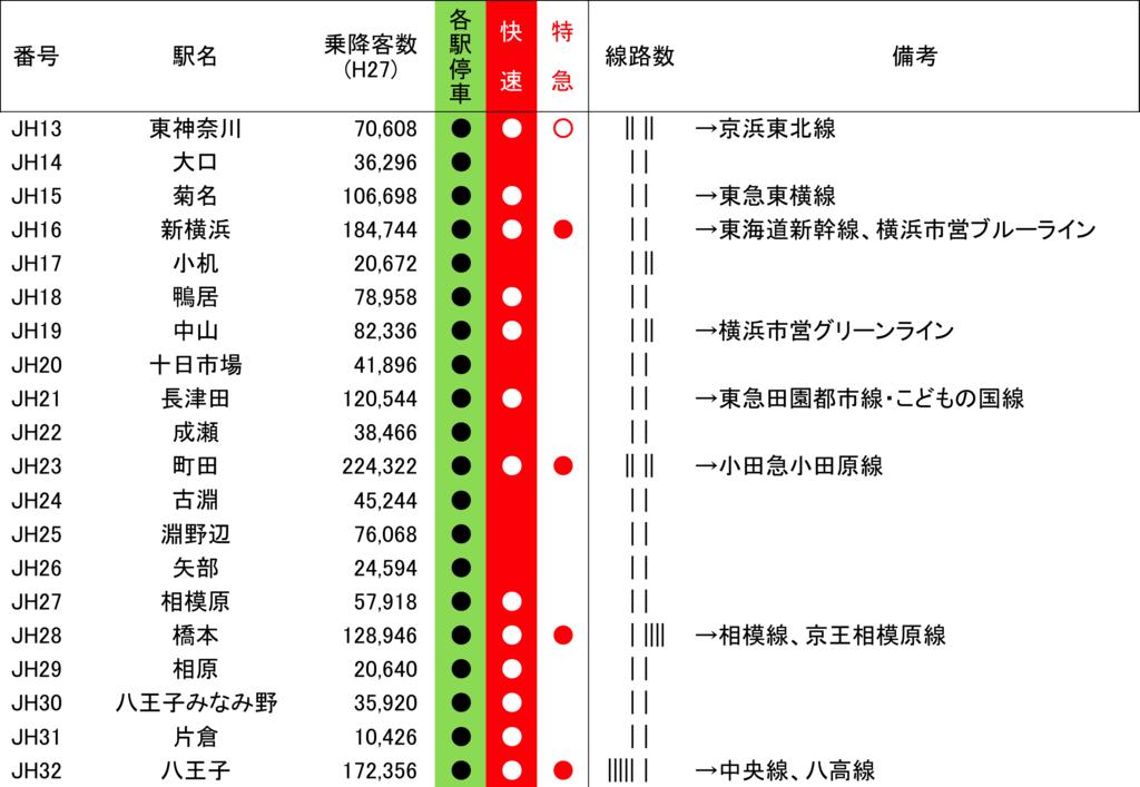 f:id:Traindiagram:20170423160259p:plain