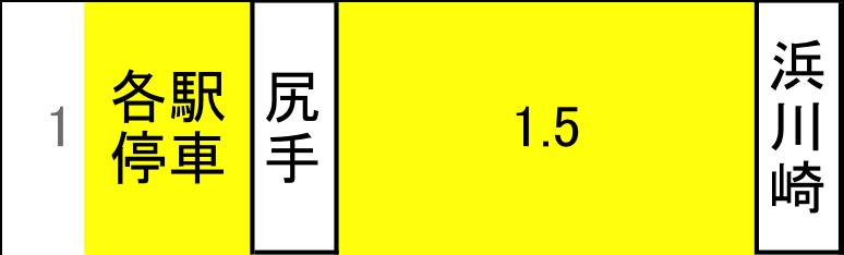f:id:Traindiagram:20170427222320p:plain