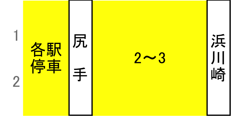 f:id:Traindiagram:20170428151923p:plain