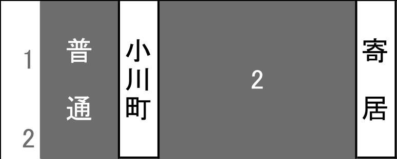 東上線(小川町〜寄居)デイタイム運転本数