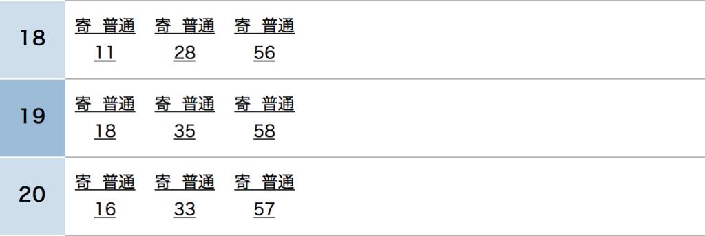 と小川町駅夕ラッシュ時刻表