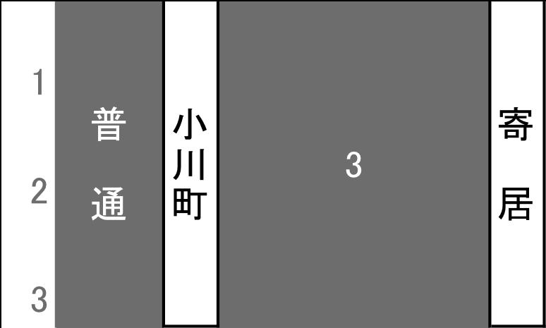 東上線(小川町〜寄居)夕ラッシュ運転本数