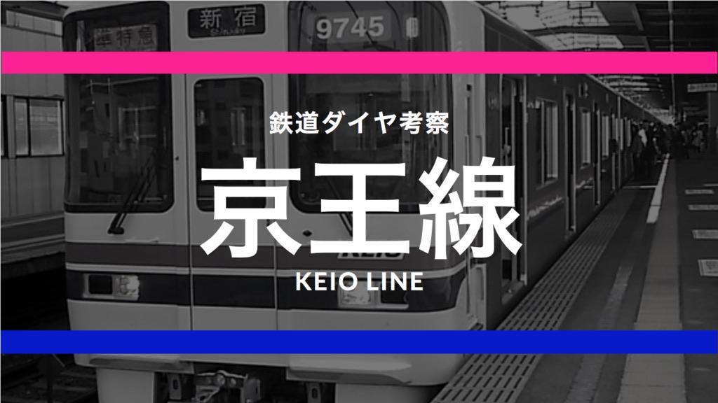 タイトル画像:京王9000系車両