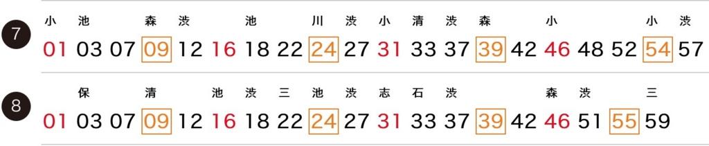 元町・中華街駅朝ラッシュ時刻表