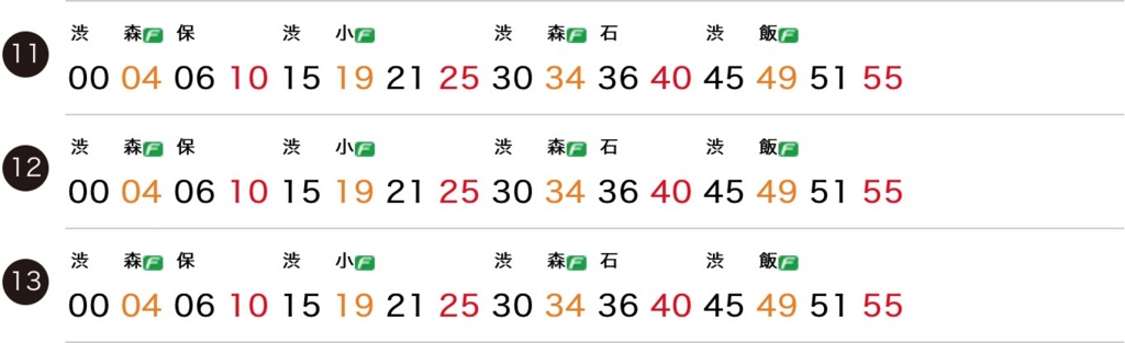 元町・中華街駅デイタイム時刻表