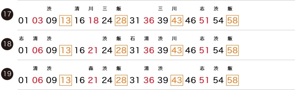 元町・中華街駅夕ラッシュ時刻表