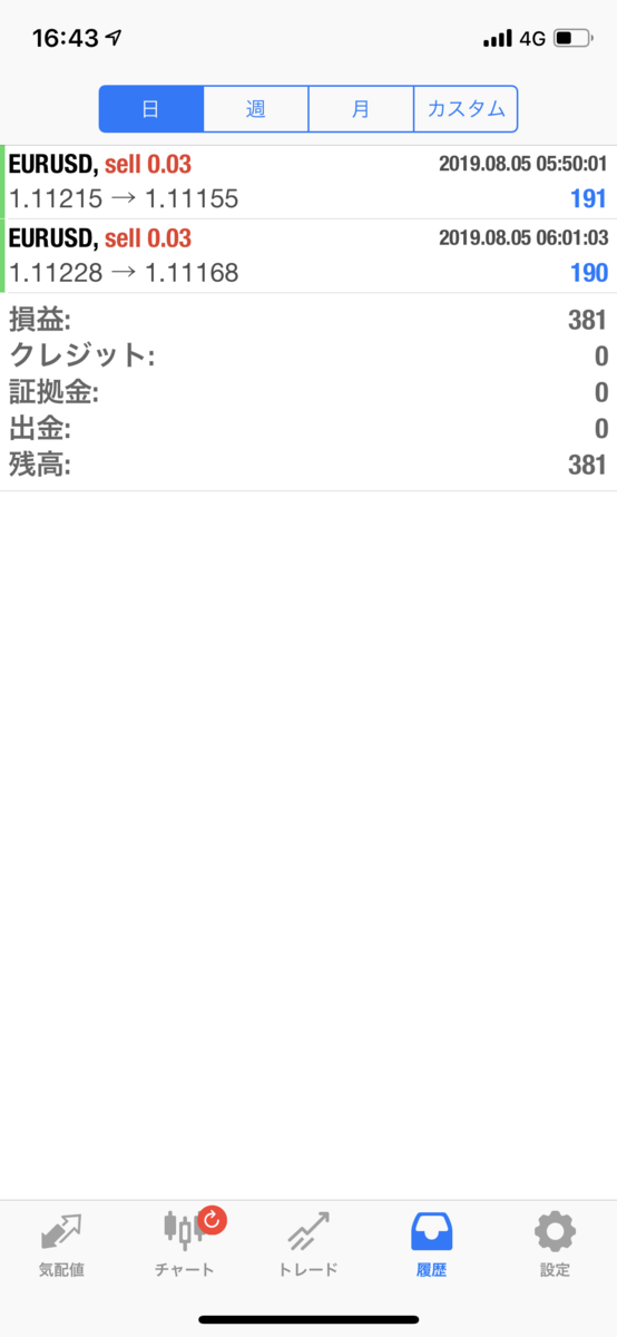 f:id:Trend-Trade_Chill:20190805164415p:plain