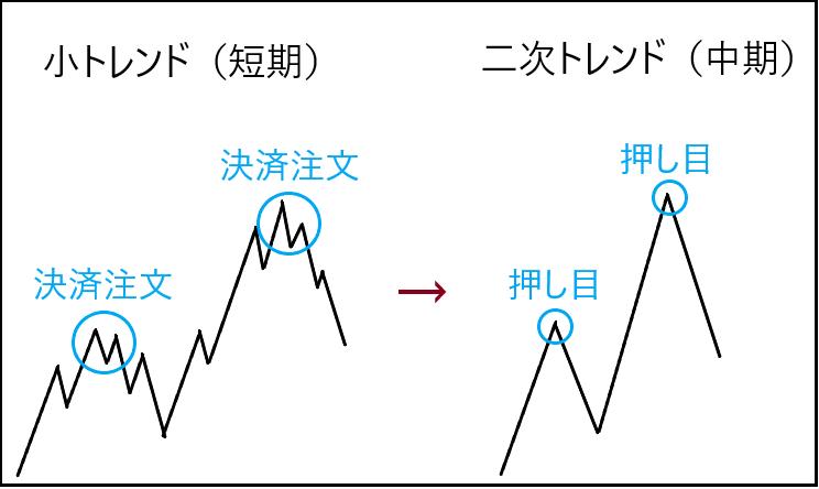 f:id:Triangles:20190117183545p:plain
