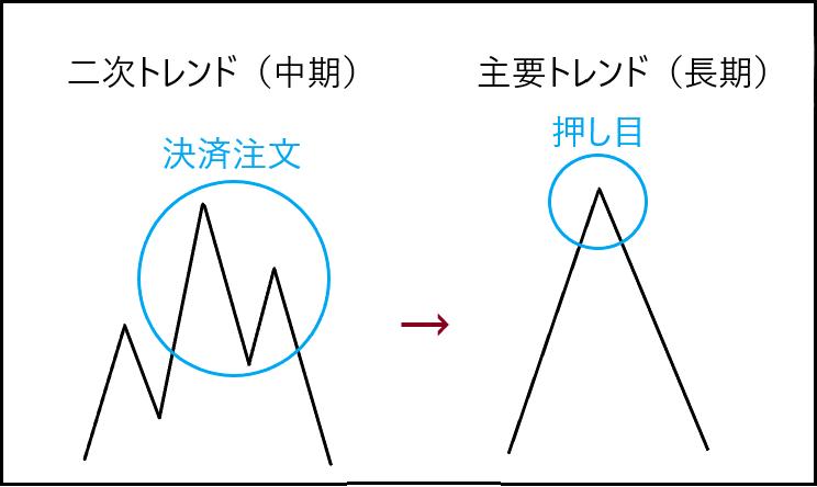 f:id:Triangles:20190117191857p:plain