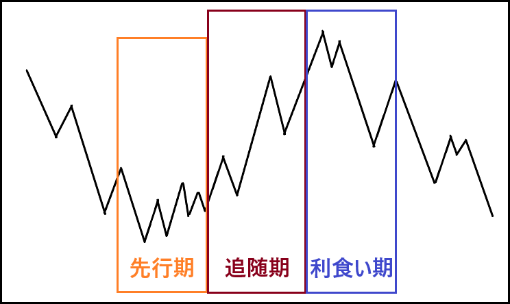 f:id:Triangles:20190117193857p:plain
