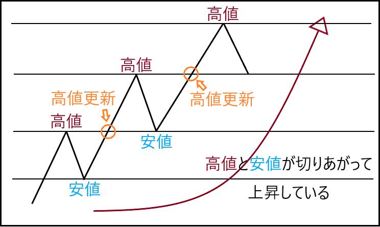 f:id:Triangles:20190118005146p:plain