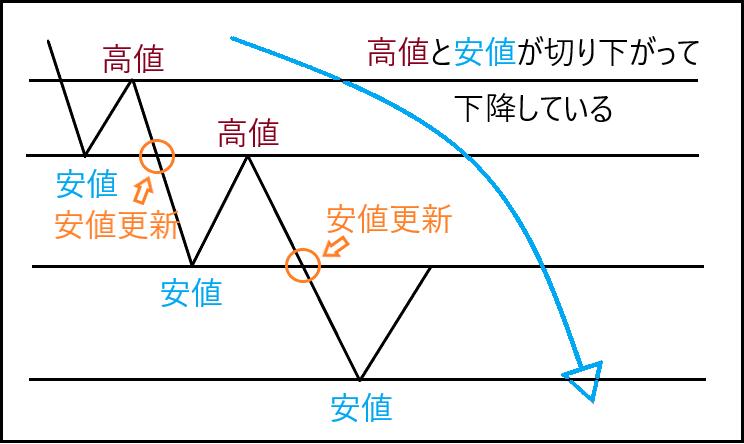 f:id:Triangles:20190118011223p:plain